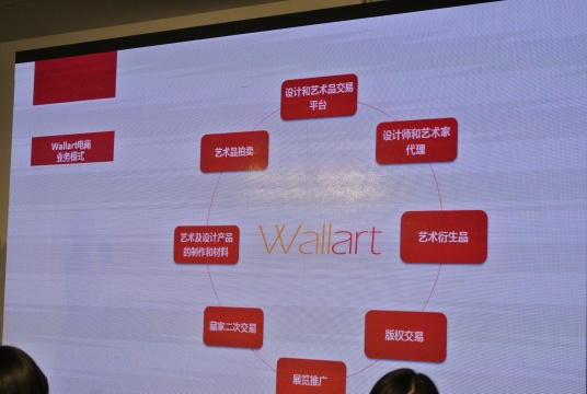 """WALLART""电商业务模式"