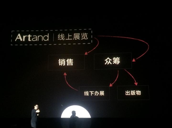Artand未来规划中的运营模式中关于展览的部分