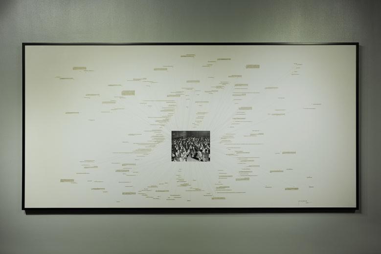 北京现在画廊姚朋《我们依次穿越时间》收藏级艺术喷墨  综合材料 110x240cm  2016,为一张老照片上的400多人设计了对白,是一种穿越时空的观看和思考方式,也是对平庸个体的重视。