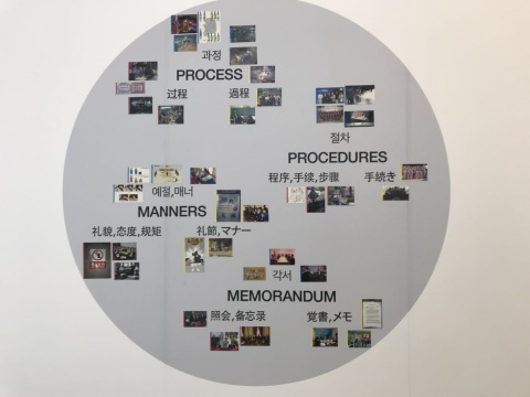 安东尼·蒙塔达斯 《亚洲礼仪》:图说局部,2014