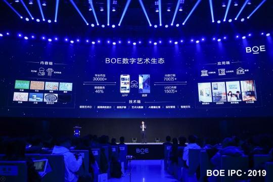 BOE数字艺术生态